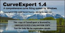 CurveExpert: Regression Analysis cover image